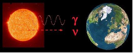 solar_neutrinos